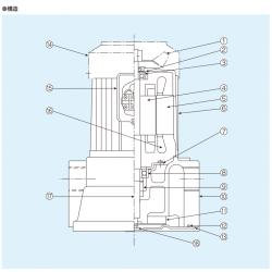 日本泰拉尔teral潜水泵