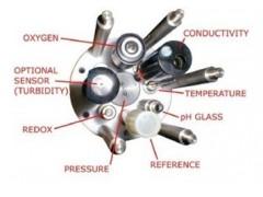 多参数水质分仪|多参数水质分析仪价格|海奕供